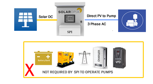 solaropia-direct-pv-to-pump.png